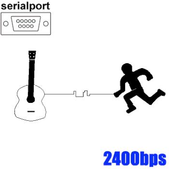 2400bps